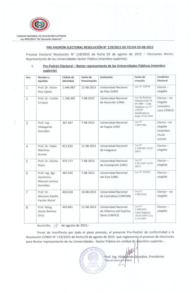 Pre - Padrón Electoral Resolución N° 119-2015 de Fecha 03-08-15.