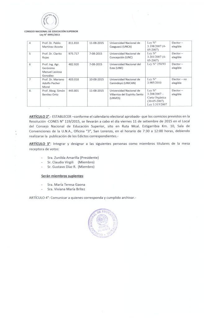 Padron Electoral (2)