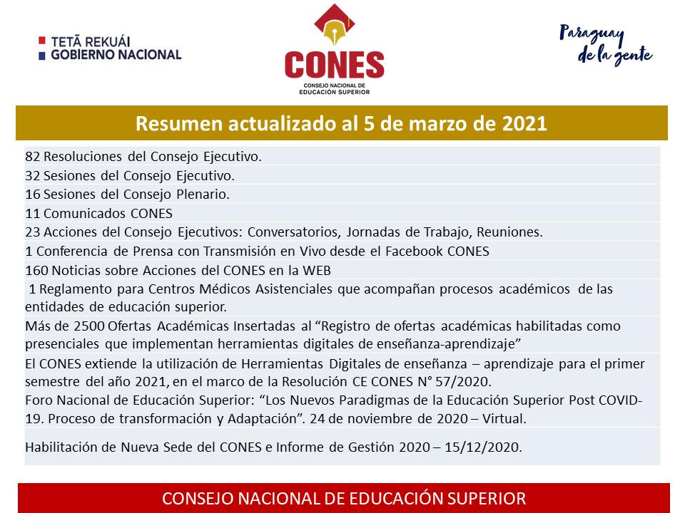 Educación Superior del Paraguay en Tiempos de COVID-19